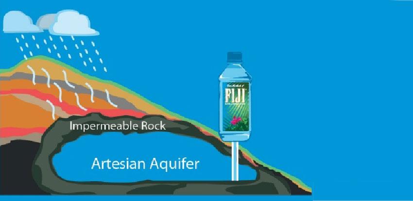 nước khoáng Fiji
